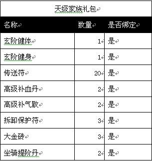 QQ截图20111201135239